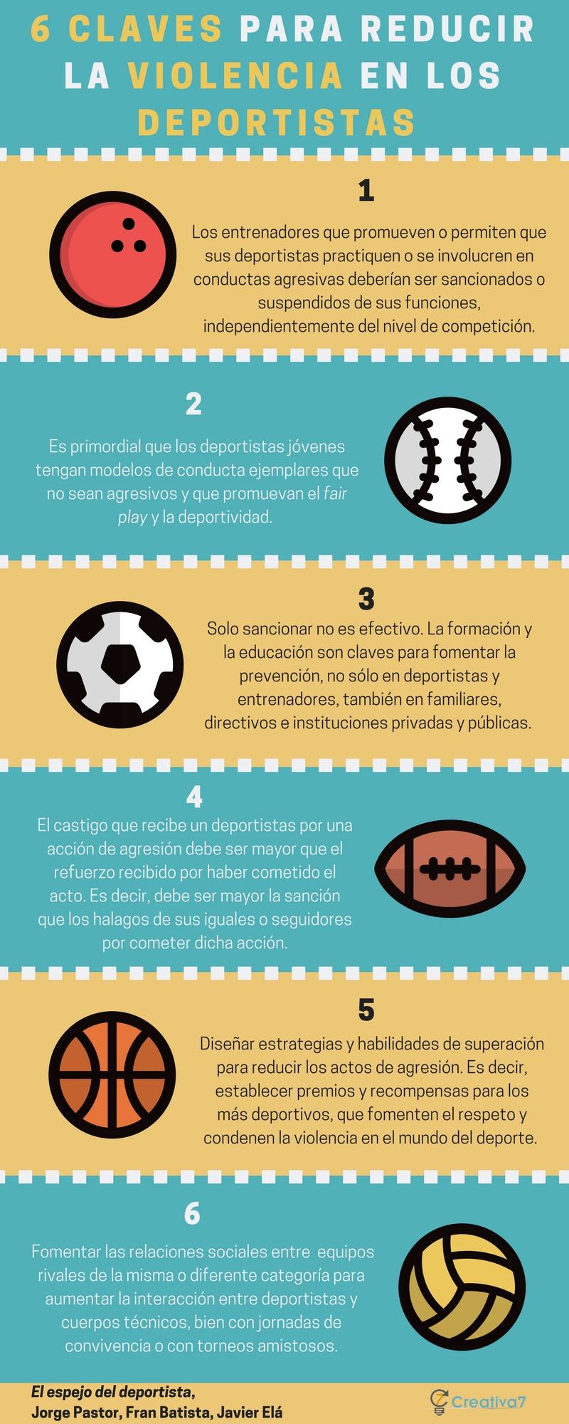 6 claves para reducir la violencia en los deportistas
